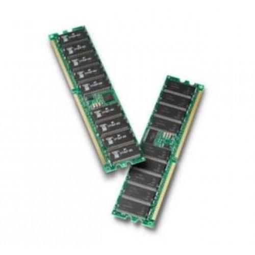 Memorie DDR II ECC 1GB